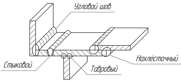 oboznach-4.jpg